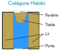 Categorie I Habibi